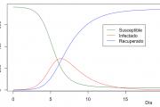 Teoría de juegos contra la Covid-19