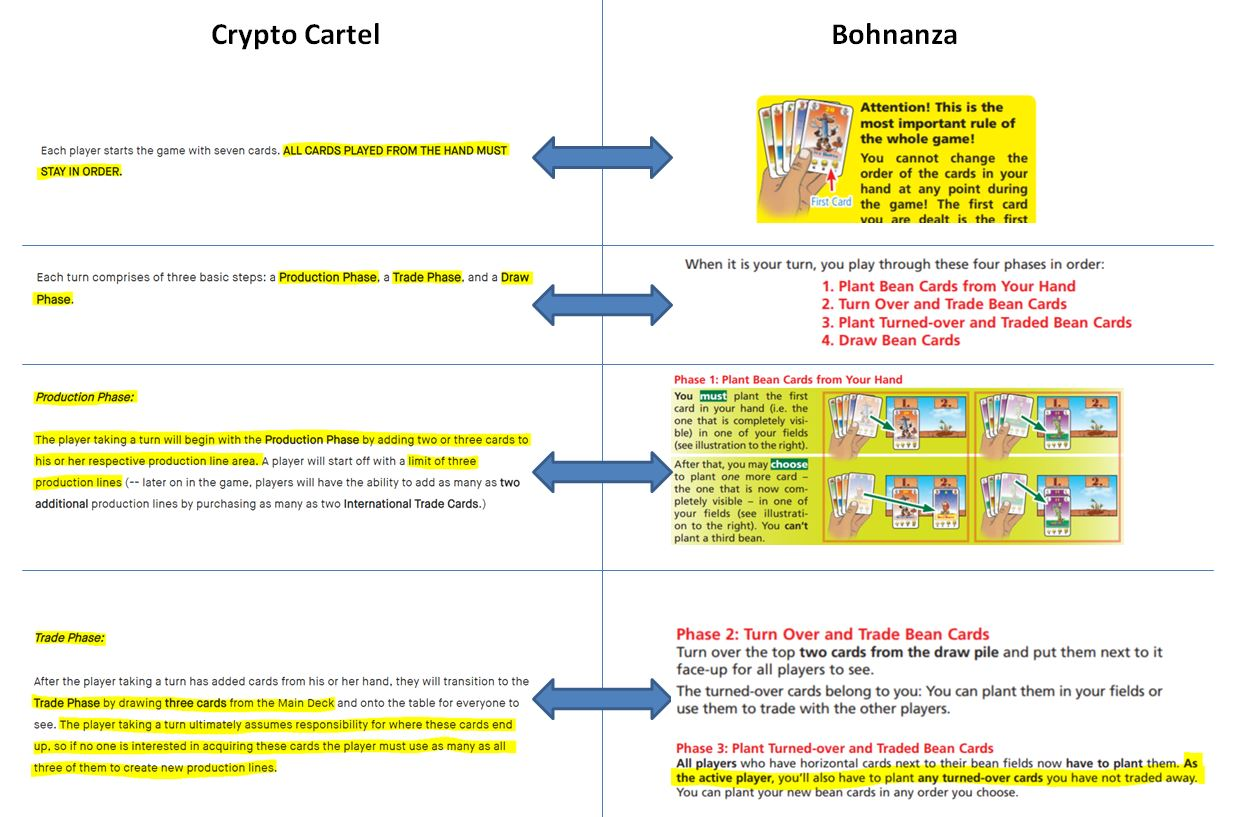 Crypto Cartel vs. Bohnanza